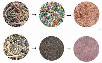 copper_recovery_by_copper_recycling_machine
