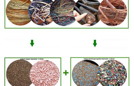 copper cable wire recycling line